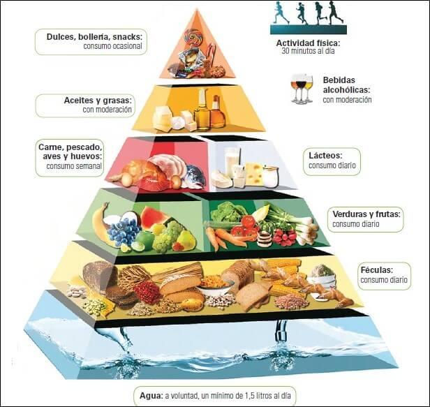 El turismo gastronómico y su impacto en la hostelería.